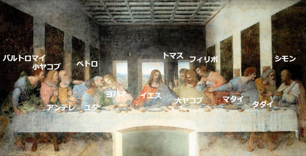 神イエスの絵って描いていいの?キリスト教は偶像崇拝禁止なのでは?