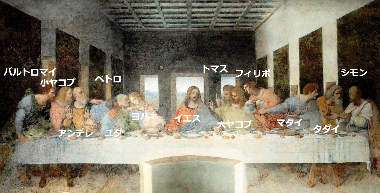 【20分で新約聖書】あらすじ・登場人物・内容を解説!